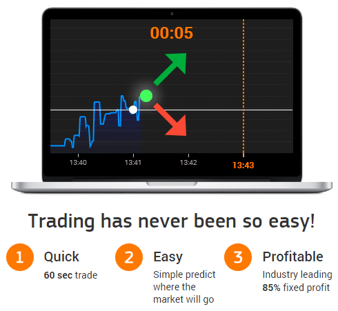 Binary options brokers offering demo account
